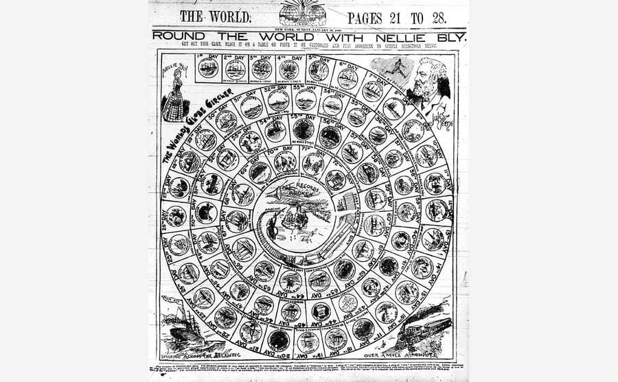 The Nellie Bly Board Game which takes you through the 73 days of her journey